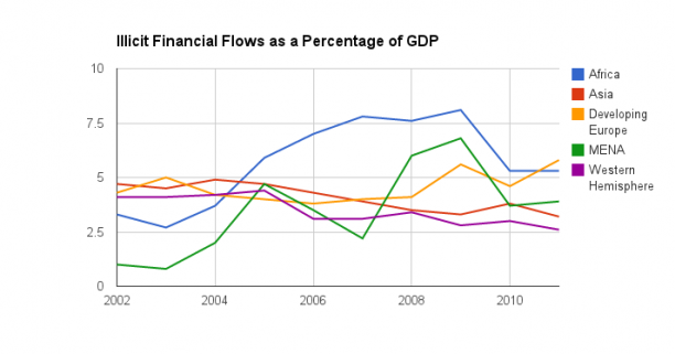 IllicitOutflows2011