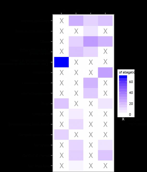 category-matrix (1)